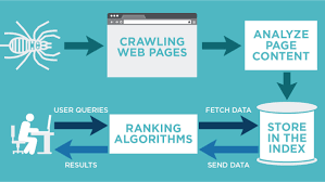 seo indexing and crawling