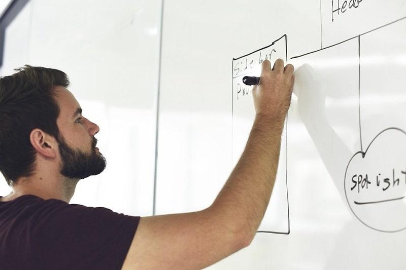 Marketing Ideas-min